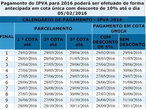 Calendario G F 2016 G1 Ipva De Ve 237 Culos Placas 3 E 4 Pode Ter Desconto