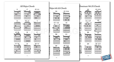 picture book chords printable guitar chord pdf ebook play any song