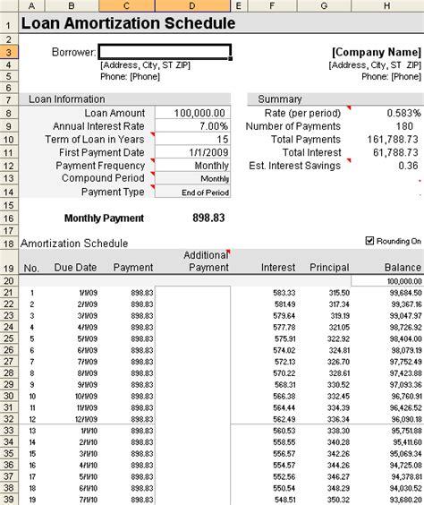 amortization formula excel printable loan amortization template