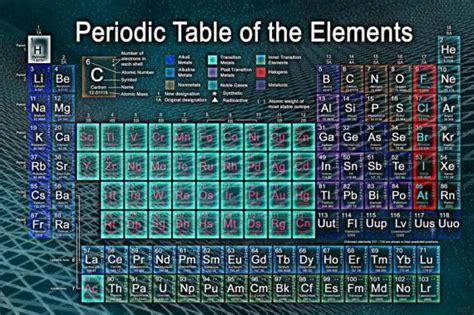 tavola periodica chimica a tre anni brielle conosce a memoria tutta la tavola