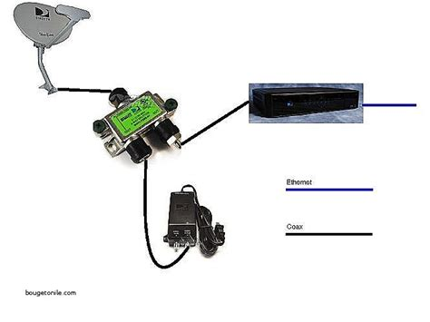 directv swm diagram directv wiring diagram swm wiring diagram directv