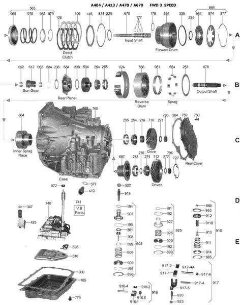 CHRYSLER - Transmisiones automaticas - Despiece