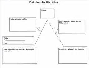 story structure and plot from rubbish to publish