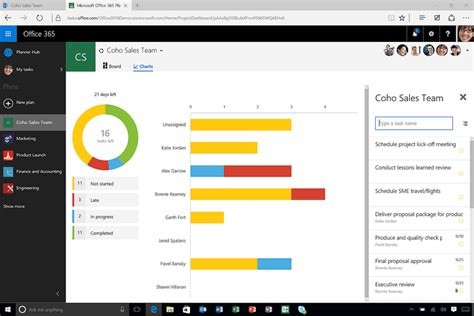 office 365 planner and office 365 groups combine to microsoft planner makes team projects simple and visual
