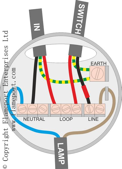 electrical lighting wiring diagrams electrical get free