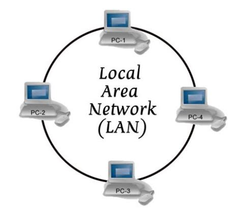 how local area networks work be excited be very excited area networks