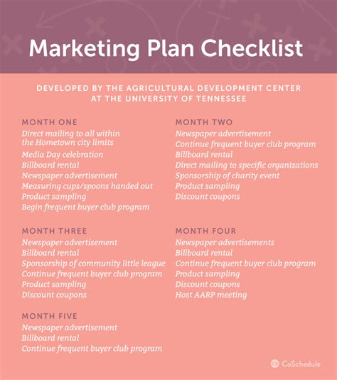 30 Marketing Plan Sles And Everything You Need To Build Your Own Promotion Plan Template