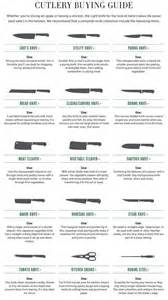 knife cutlery use guide how to use kitchen knives http types of kitchen knives and their specific uses knife tricks