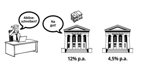 ratenkredit vergleich umschuldung umschuldung ratenkredit teure kredite abl 246 sen