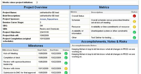 4 blocker template creating four blokcers in sharepoint with dataview web