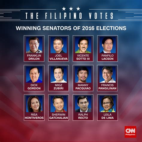 list of senatorial candidates 2016 election philippines comelec 2016 elections search results summary daily trends