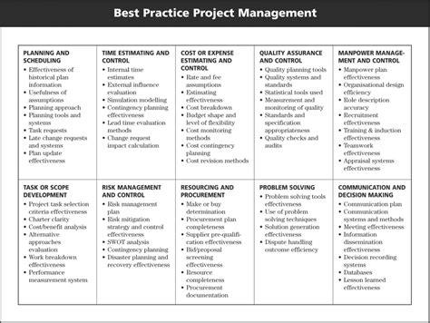 project management diagram management styles diagram images