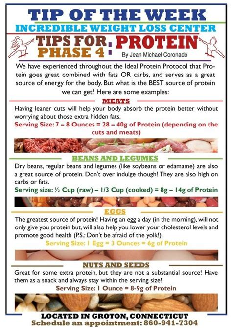 phase 1 vegetables ideal protein phase 1 vegetables images