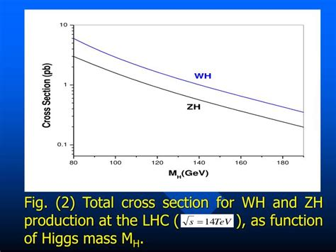 total cross section ppt double parton scattering background to higgs boson