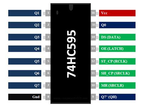 snhcn  bit shift register ics calcutta electronics