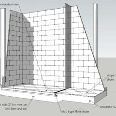 How to build zero threshold shower on slab   Bathroom