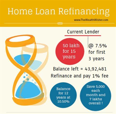 housing loan transfer housing loan transfer 28 images india home loan ltd