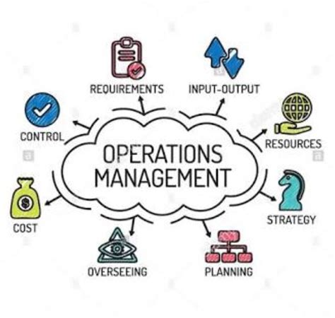 Mba Of Operations Management Degree At Depaul by Operation Management Assignment Assignment Studio