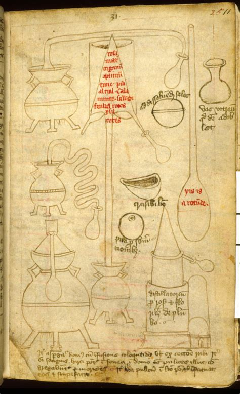 Scientific Apparatus From John Arderne Medical Miscellany