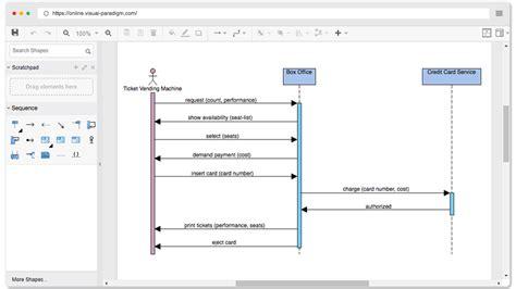 free sequence diagram tool free uml tool