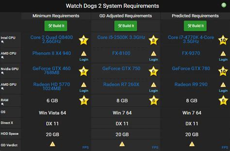 dogs 2 torrent dogs free for pc