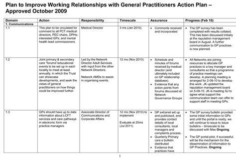Inpatient Detox Nhs by Lancashire Care Nhs Foundation Trust Gp Plan