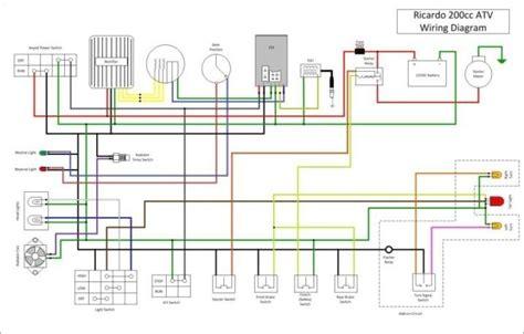kazuma wiring diagram 50 roketa 90cc atv wiring diagram