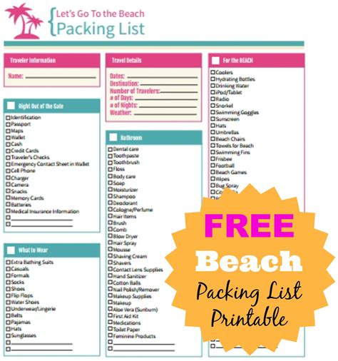 travel packing list template 7 best images of free printable vacation checklist