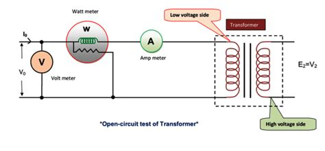 high voltage side circuit test open circuit test or no load test of transformer