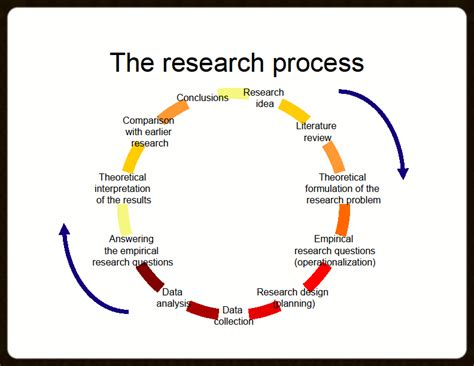 design definition research ucla labor center about qualitative research