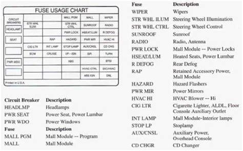 service manuals schematics 2003 pontiac montana instrument cluster 2003 pontiac bonneville fuse box diagram montana instrument panel 2005 pleasant 7 newomatic