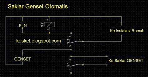 Switch Genset Otomatis saklar genset otomatis