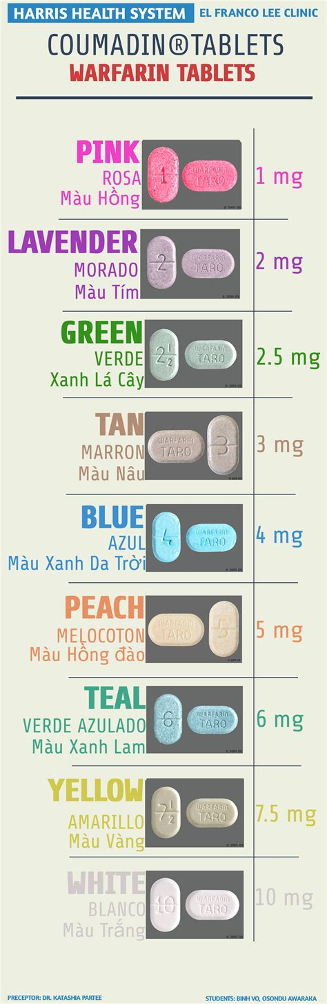pt inr color color coumadin 2mg tablets cheap pills