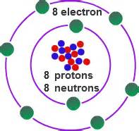 Protons Neutrons And Electrons Of Oxygen Elements On Emaze