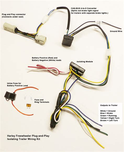 harley trailer wiring harness ebay engine auto wiring