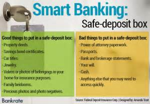 smart banking what to keep in a safe deposit box