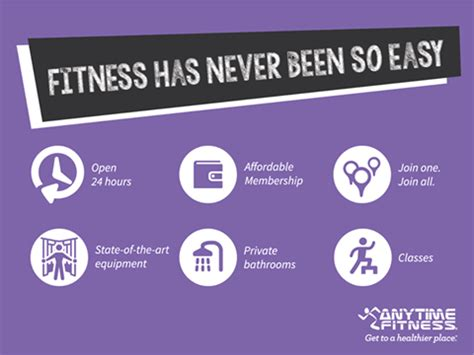Exercising Has Never Been This Colourful by Anytime Fitness At Greenwich Shopping Park Charlton