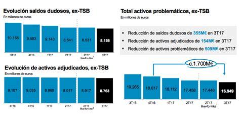 sabadell gana 654 millones hasta septiembre reduciendo - Solvencia Banco Sabadell