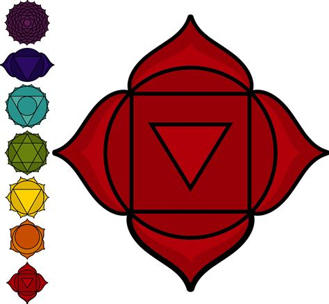 root chakra the root chakra gateway to your security michele