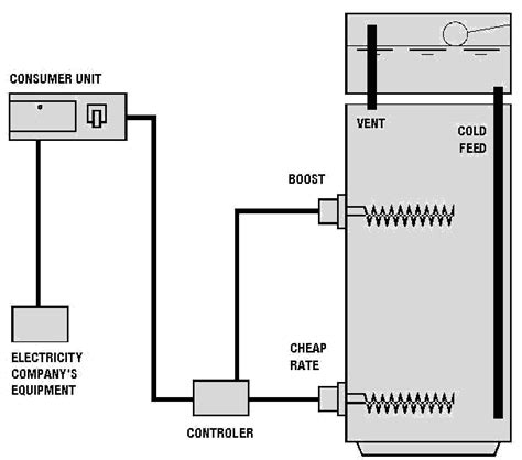 immersion heater circuit diagram wiring diagram for immersion heater efcaviation