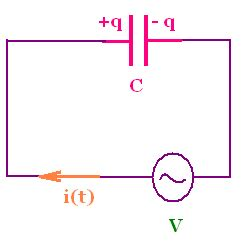 ac capacitor equation ac capacitor equations 28 images inductor capacitor impedance calculator lessons in