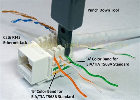 cat5e wall socket wiring diagram dejual