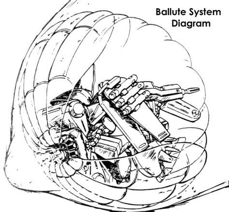 Baju Anime Gundam 06 teknologi dari seri gundam digunakan untuk satelit masuk