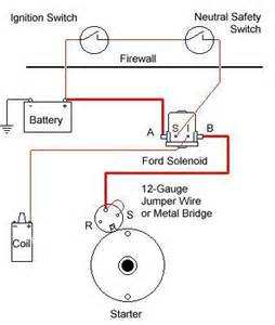 using ford solenoid to bypass starter solenoid corvetteforum chevrolet corvette forum discussion