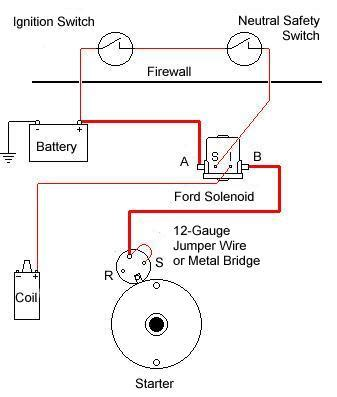 using ford solenoid to bypass starter solenoid
