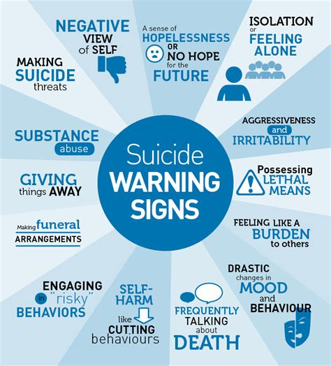 boggy end feel health sources warning signs for suicide