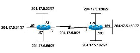 tutorial subnetting cisco ip addressing and subnetting for new users cisco