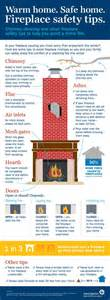 Fireplace Safety Safety Issues Media Bryn Mawr Pa