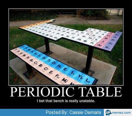 Table Meme - periodic table memes com