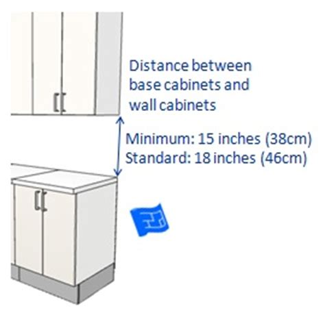 kitchen cabinet height from counter kitchen cabinet dimensions wall cabinet height and